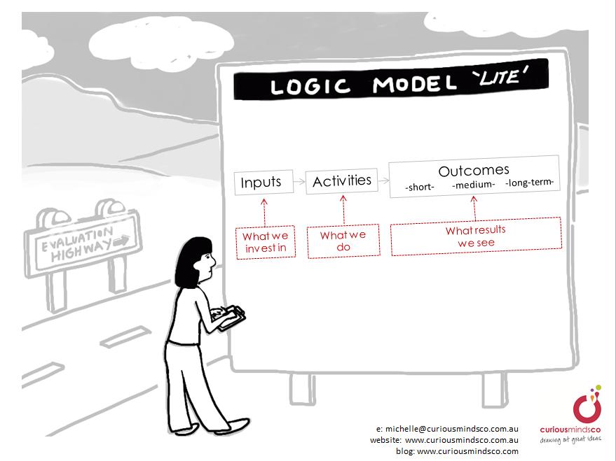 Logic_model_'lite'