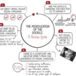 The Miseducation of the Doodle - page xii from the book